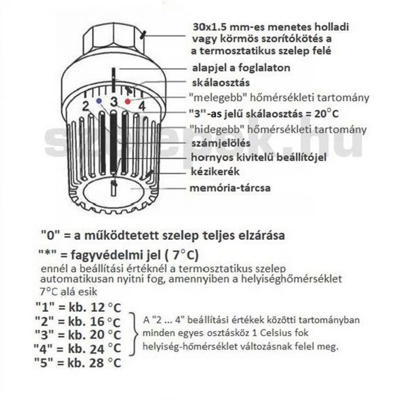 "OVENTROP ""Uni LH"" termofej, króm kivitelben,  M30x1,5 mm (1011469)"