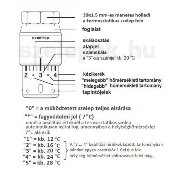 "OVENTROP ""Uni SH"" design-termofej, króm kivitelben, M30x1,5 mm (1012069)"