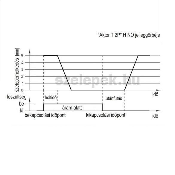 """OVENTROP """"Aktor T 2P"""" H NO elektrotermikus hajtómű, M30x1,5 mm, 230 V, 2-pontos, áramkimaradásra nyitó kivitel (1012425)"""