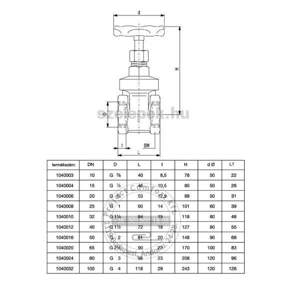 """OVENTROP """"Hygate ATB"""" DN80, PN25 tolózár, belsőmenetes kivitel sárgarézből (1040024)"""