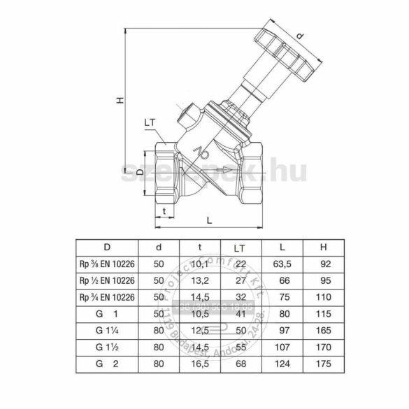 OVENTROP Ferdeülékű szelep, PN25, DN50, belsőmenetes kivitelben (1050216)