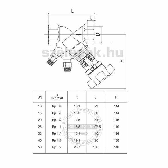 """OVENTROP DN10 (3/8"""") """"Hydrocontrol VTR"""" beszabályozó szelep, PN25, belsőmenetes kivitel, mérőszelepekkel szerelve (1060203)"""