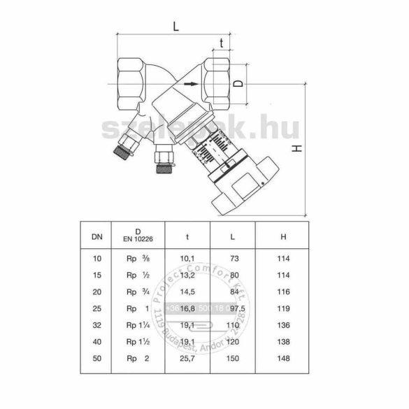 """OVENTROP DN15 (1/2"""") """"Hydrocontrol VTR"""" beszabályozó szelep, PN25, belsőmenetes kivitel, mérőszelepekkel szerelve (1060204)"""