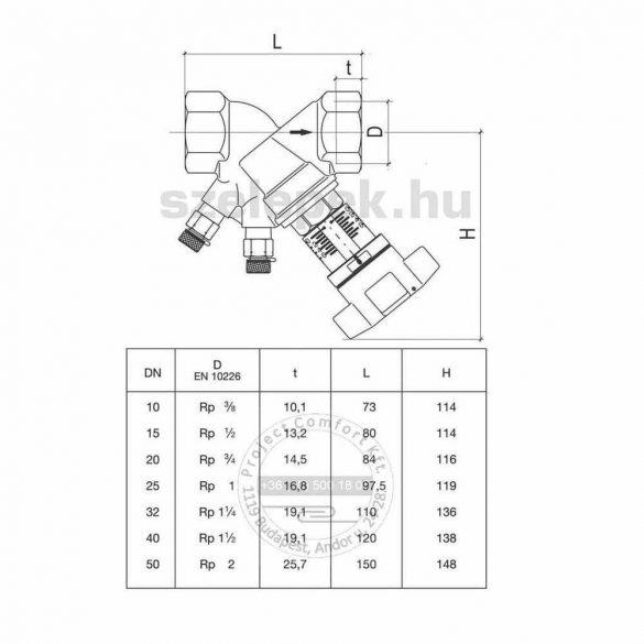"""OVENTROP DN20 (3/4"""") """"Hydrocontrol VTR"""" beszabályozó szelep, PN25, belsőmenetes kivitel, mérőszelepekkel szerelve (1060206)"""