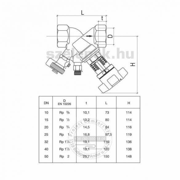 """OVENTROP DN20 (3/4"""") """"Hydrocontrol VTR"""" beszabályozó szelep, PN25, 3. sz. tartozék-készlettel szerelve (1060306)"""