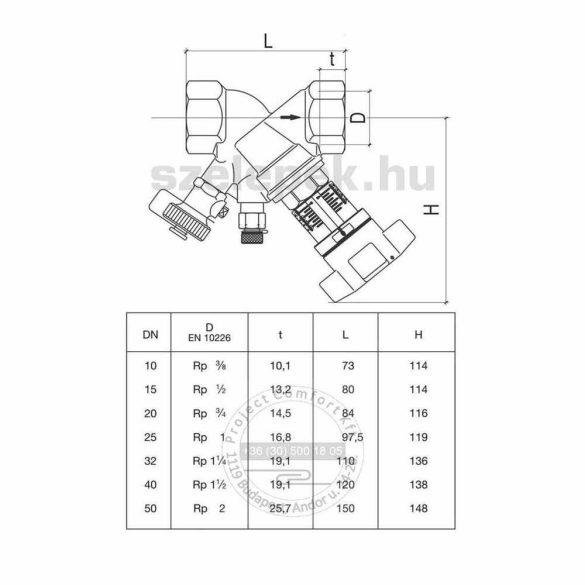 """OVENTROP DN40 (6/4""""), """"Hydrocontrol VTR"""" beszabályozó szelep, PN25, 3. sz. tartozék-készlettel szerelve (1060312)"""