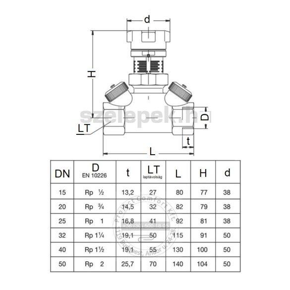"""OVENTROP DN20 (3/4"""") """"Hycocon VTZ"""" beszabályozó szelep, PN16, sárgarézből (1061706)"""
