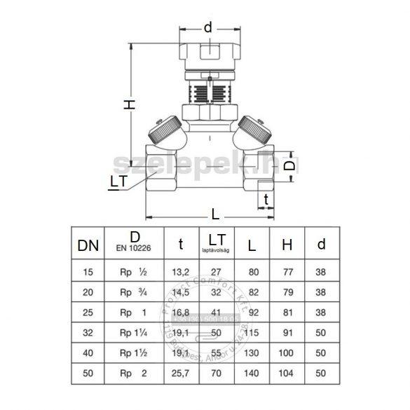 """OVENTROP DN32 (5/4"""") """"Hycocon VTZ"""" beszabályozó szelep, PN16, sárgarézből (1061710)"""