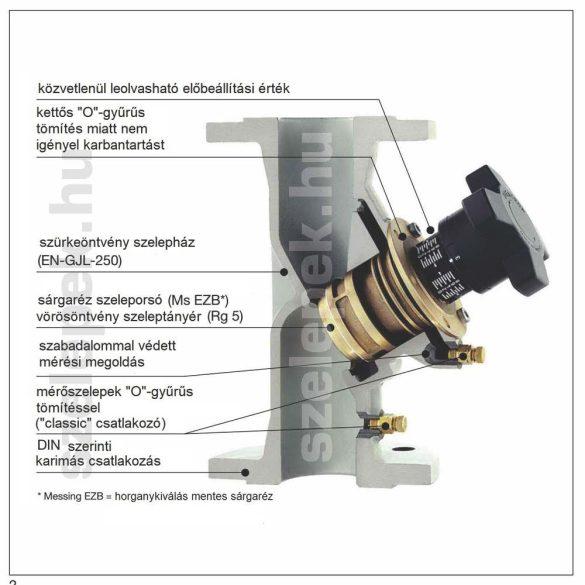 """OVENTROP DN20, PN16 """"Hydrocontrol VFC"""" beszabályozó szelep, mérőszelepekkel szerelve, karimás kivitel (1062646)"""