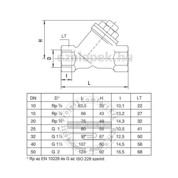 """OVENTROP DN10, PN25 Visszacsapó szelep, """"Viton"""" (FKM) tömítéssel, belsőmenetes kivitelben, vörösöntvény szelepházzal (1072003)"""