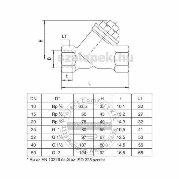 """OVENTROP DN15, PN25 Visszacsapó szelep, """"Viton"""" (FKM) tömítéssel, belsőmenetes kivitelben, vörösöntvény szelepházzal (1072004)"""