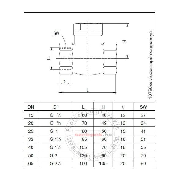 OVENTROP DN20, PN16 Visszacsapó csappantyú, fémes tömítéssel, belsőmenetes kivitelben, vörösöntvény szelepházzal (1075006)