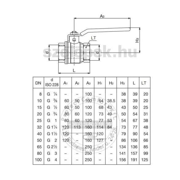 """OVENTROP DN50 """"Optibal"""" golyóscsap, PN16, műanyag-bevonatos acélkarral, belsőmenetes (BB) kivitelben (1076016)"""