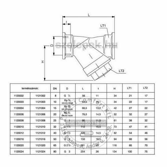 OVENTROP DN40, szennyfogó szűrő, PN25, belsőmenetes kivitelben, kvs=27,40,  szitasűrűség 250 µm, [-10…+150]°C (1121012)
