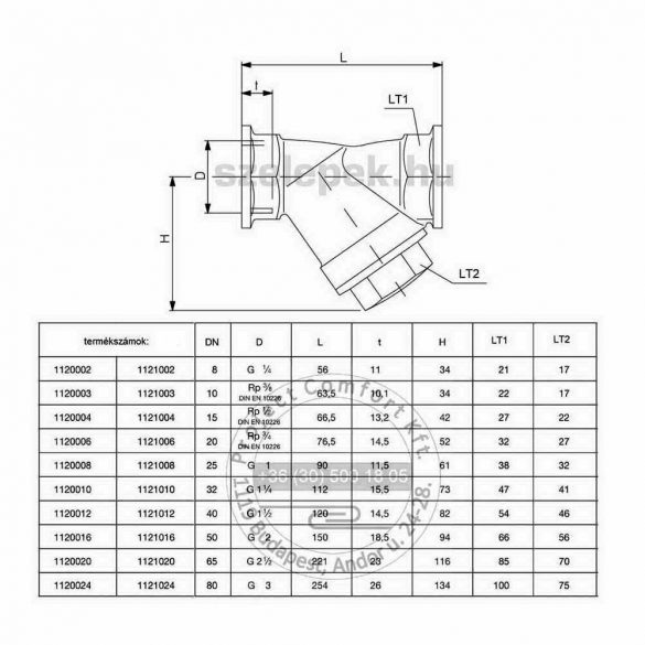 OVENTROP DN50, szennyfogó szűrő, PN25, belsőmenetes kivitelben, kvs=47,30, szitasűrűség 250 µm, [-10…+150]°C (1121016)
