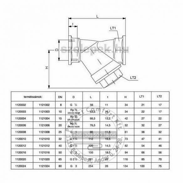 OVENTROP DN65, szennyfogó szűrő, PN25, belsőmenetes kivitelben, kvs=82,10, szitasűrűség 250 µm, [-10…+150]°C (1121020)