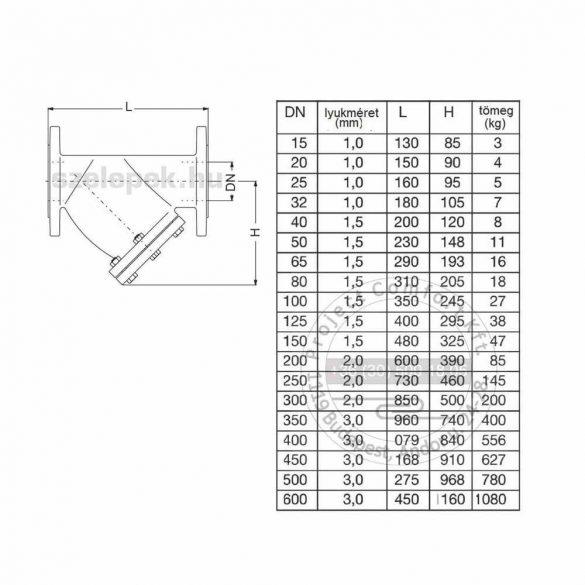 OVENTROP  DN150 Szennyfogó szűrő, PN16, kvs=405.00,  karimás kivitelben (1122055)
