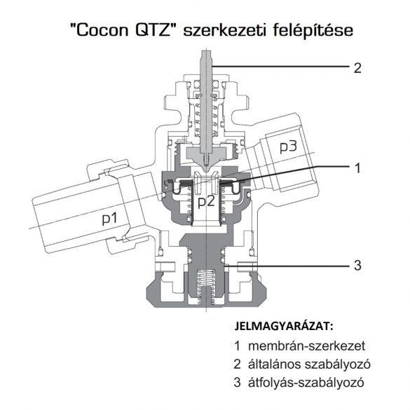"""OVENTROP DN15 (1/2"""") """"Cocon QTZ""""  térfogatáram korlátozó és szabályozó szelep, PN25, 30-210 [l/h], külsőmenetes kivitelben (1143564)"""