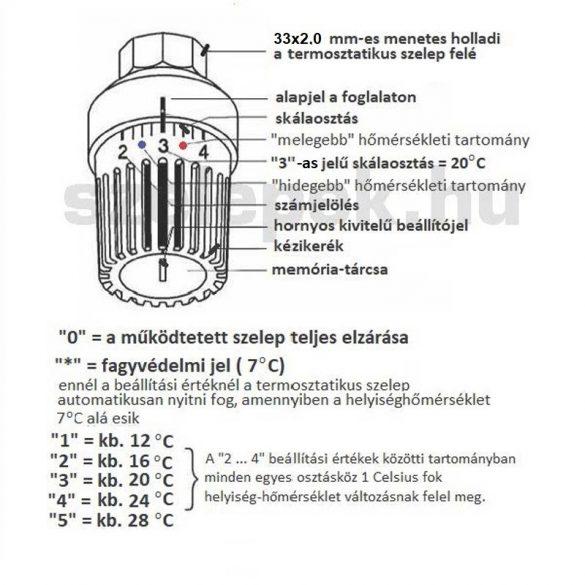 """OVENTROP """"Uni LR"""" termofej, Rossweiner gyártású / márkajelű radiátorszelepekhez (1985-2005), M33x2,0 [mm], fehér (1616301)"""