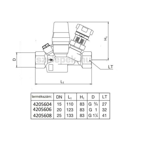 """OVENTROP DN15 """"Aquastrom T plus"""" beszabályozó- és szabályozószelep cirkulációs vezetékekhez, PN16, belsőmenetes kivitelben (4205604)"""