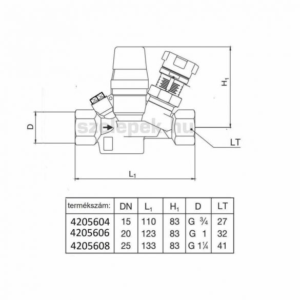 """OVENTROP """"Aquastrom T plus"""" beszabályozó- és szabályozószelep cirkulációs vezetékekhez, PN16, DN20, belsőmenetes kivitelben (4205606)"""