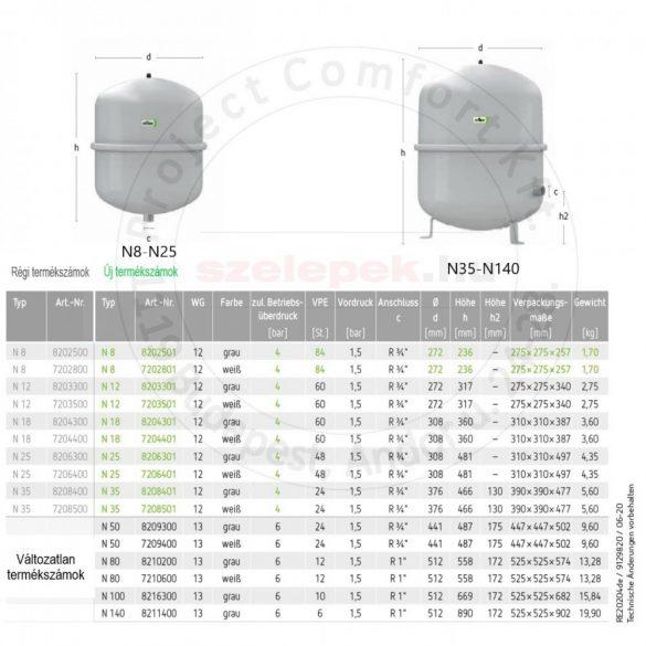 """REFLEX """"N 25"""" típusjelű membrános tágulási tartály, 25 literes, P 4,0 bar, szürke színben (8206301)"""